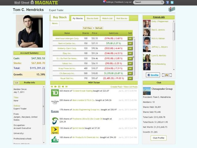Wall Street Magnate WSM Dashboard