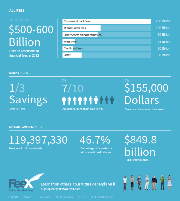 FeeX_Infograhic