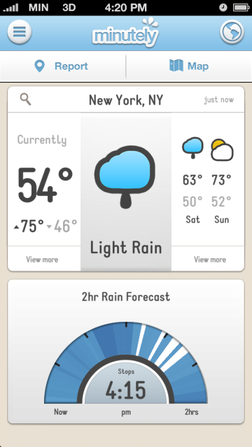 Forecast_RainG_4.0
