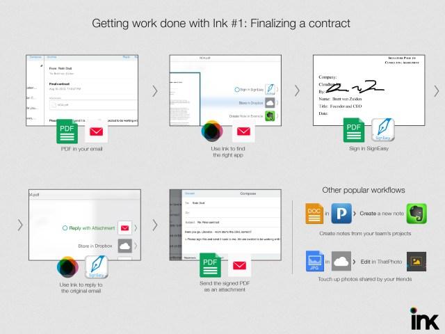 Ink_Workflow_final