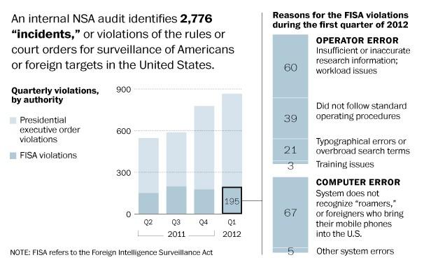 NSA_breaches16_606