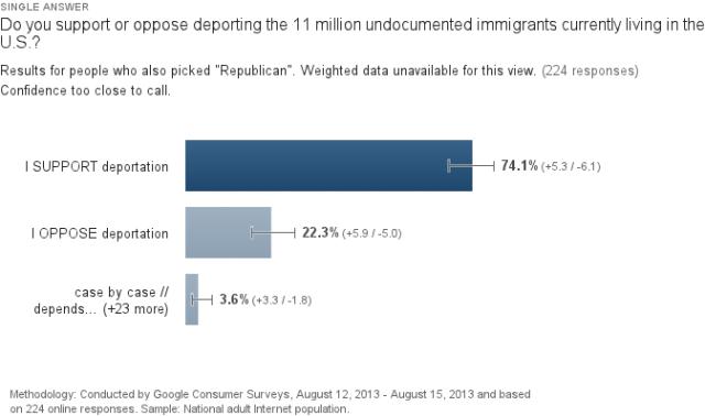 republican-deportation