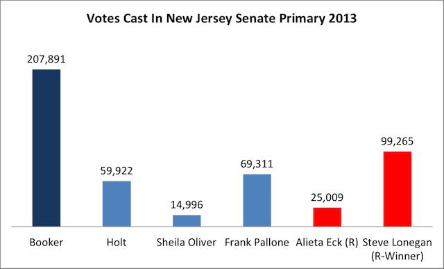 votes-2013