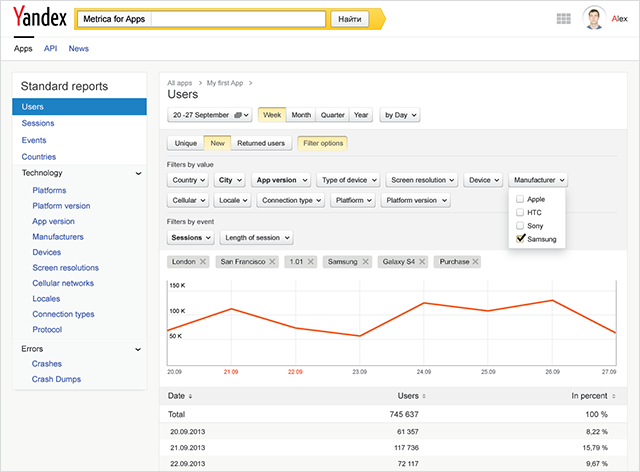 Yandex's Metrica For Apps Gives Mobile Developers Another Free Tool