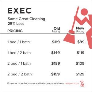 exec price comparison
