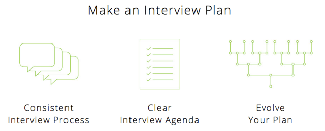 Interview Plan