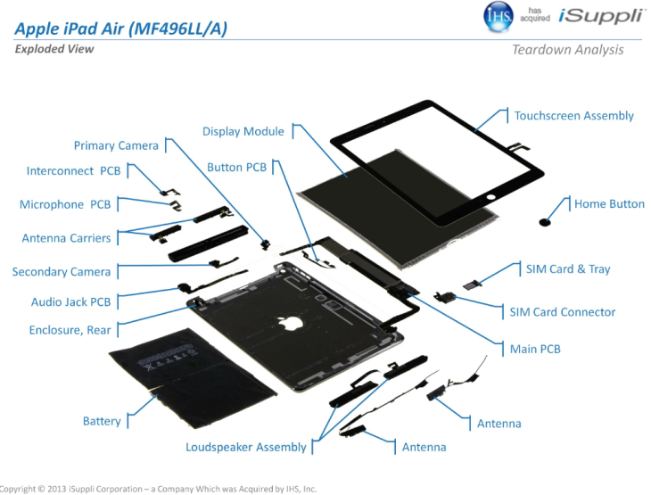 Apples Ipad Air Cost To Build Estimated At Less Than Ipad 3 At