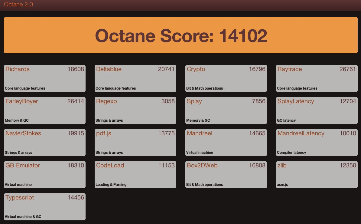 Octane 2.0 JavaScript Benchmark