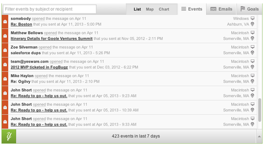 yesware-email-tracking-dashboard-540x305-540x305