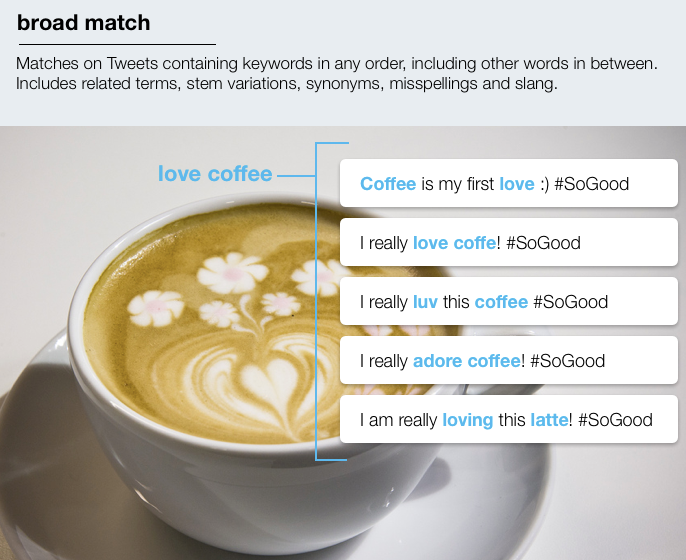 Twitter Broad Match For Keywords