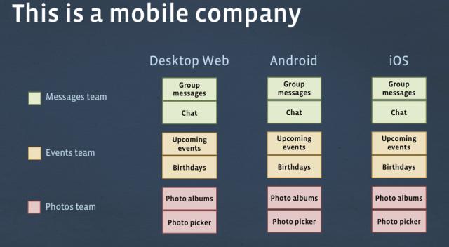 mobileteamnew