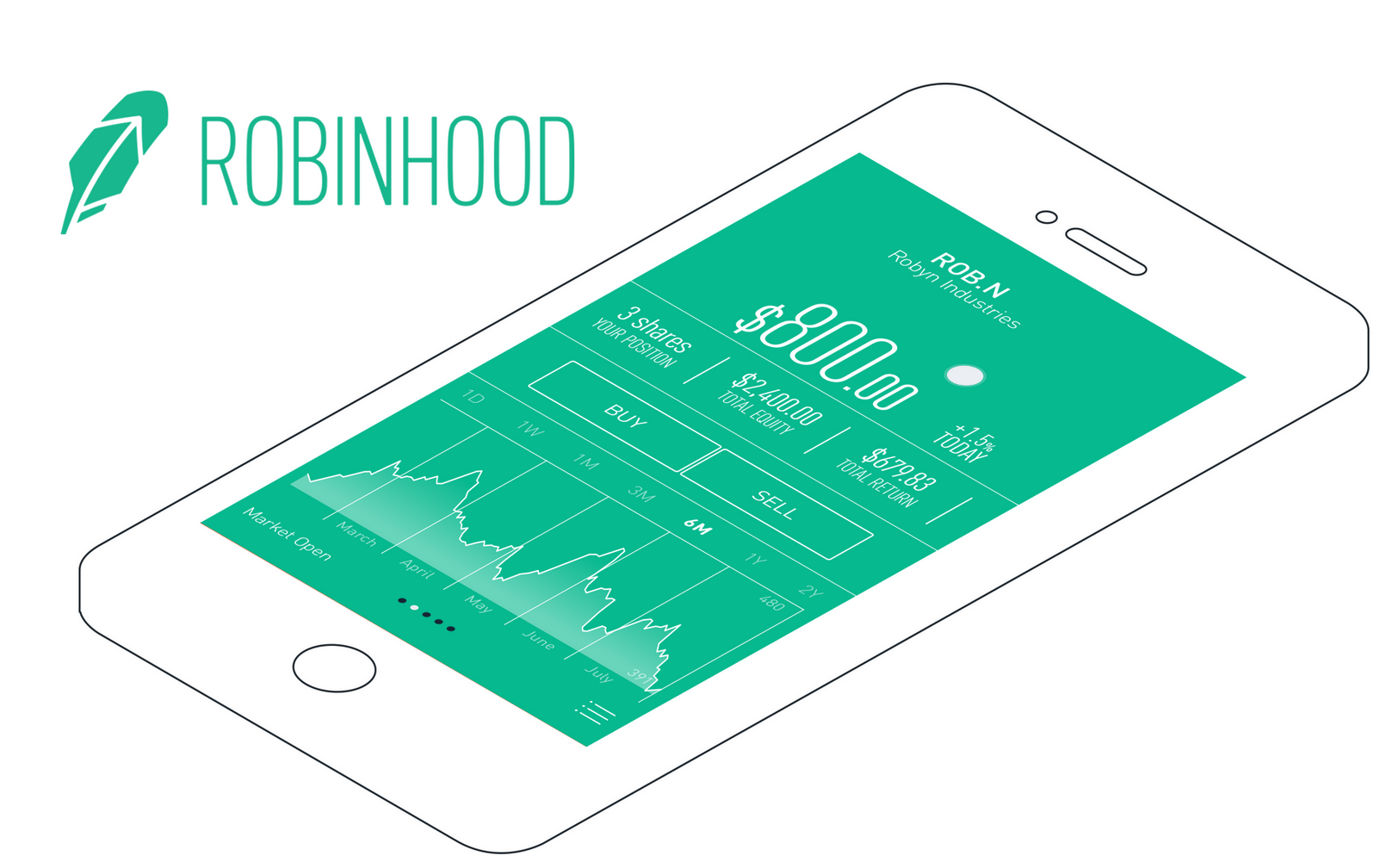 robinhood app will offer zero