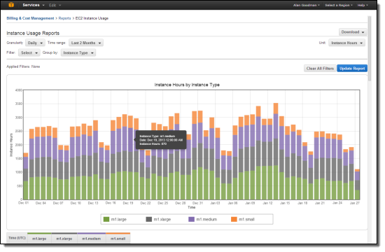 console_ec2_usage_report_graph_3