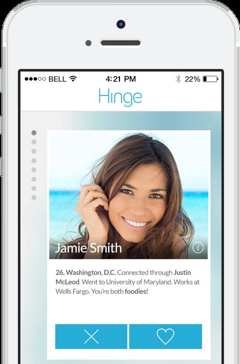 Hinge dating app san francisco