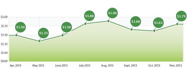 index-loyal-web-201311