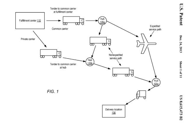Amazon delivery patent