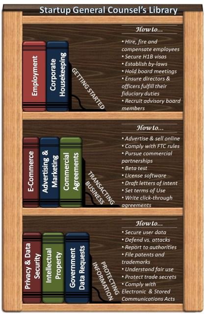 StartupGC_LibraryInfographic_Doktori