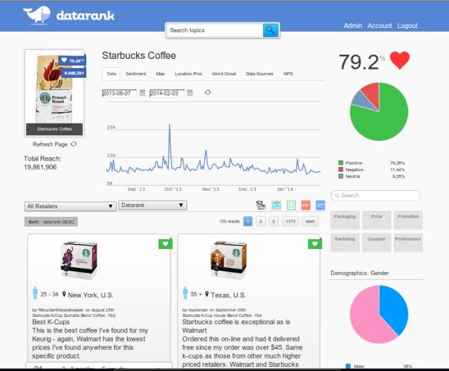 DataRank_Screenshot01_TC