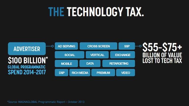 aol tech tax
