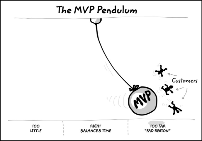 Our Dangerous Obsession With The MVP | TechCrunch