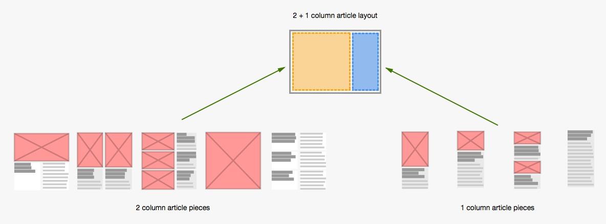 designer-guidelines