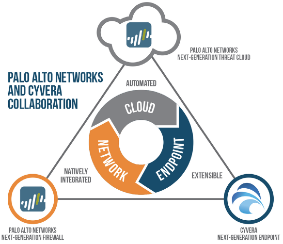 palo-alto-networks-next-generation-enterprise-security-platform-large.png__1200×1033_