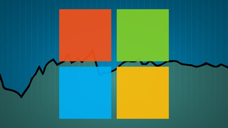 Microsoft's FQ4 Beats Expectations, Investors Send Stock Lower On