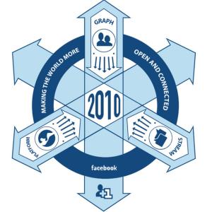 Facebook Crest