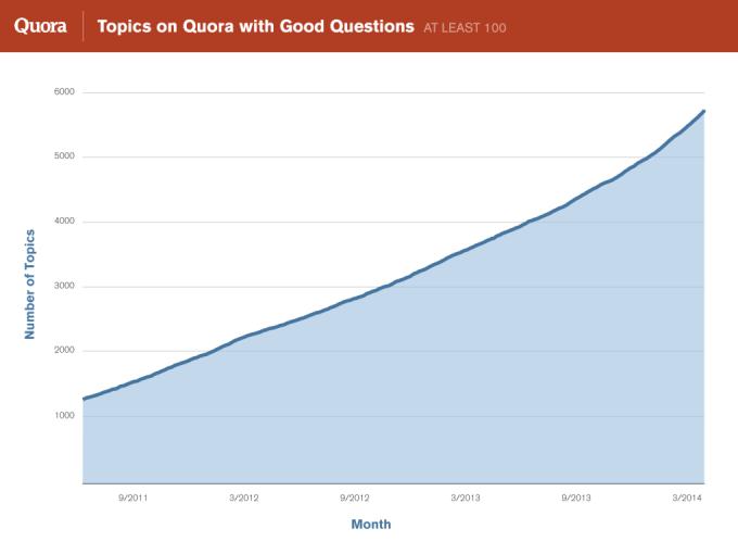 good-topics-line-1