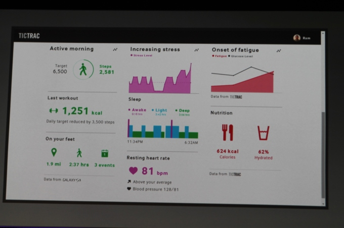 Samsung health demo