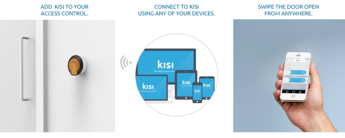 KISI-Overview1