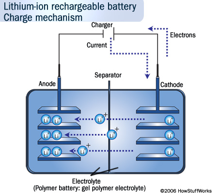 lithium-ion-battery-4