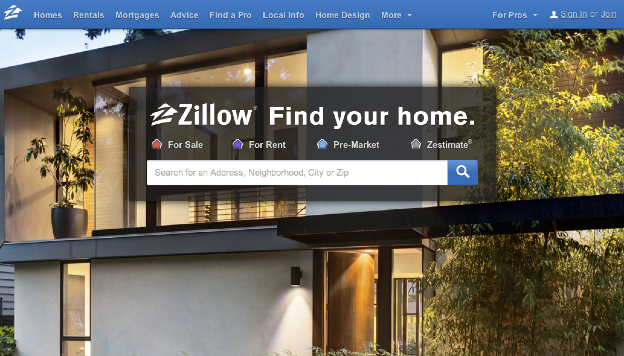 San Francisco Apartments Zillow