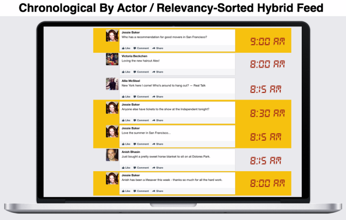 chronological-by-actor-puts-their-posts-in-order-done