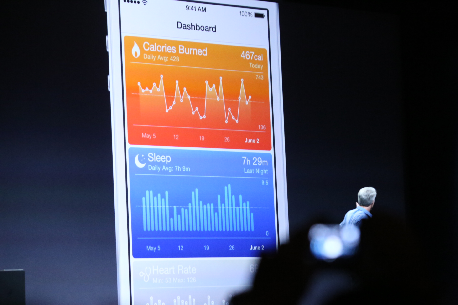 Apple's Health Offerings Focus On Data Collection, Not ...