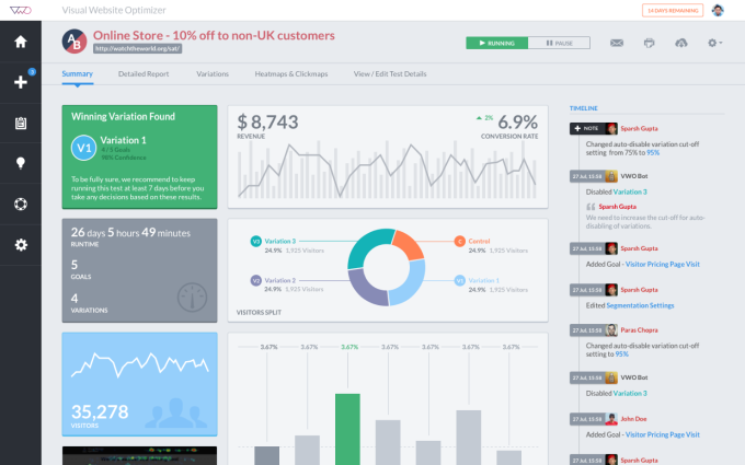 main_dashboard wingify