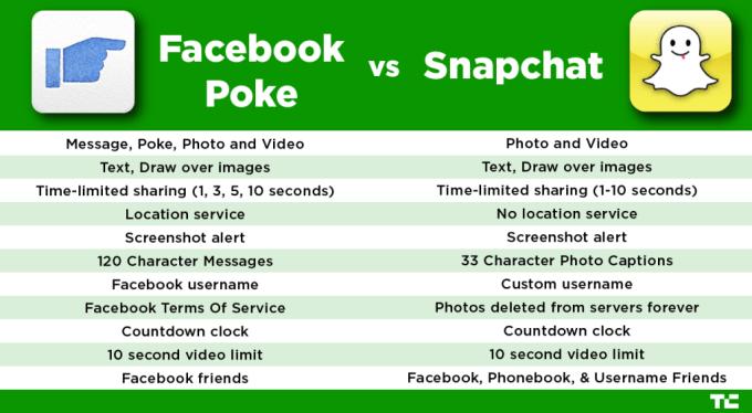 poke-vs-snapchat31