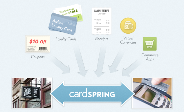 cardspring_slide2