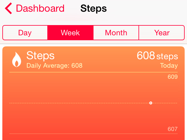 IOS 8 Tips Apples Health Hand With Homegrown Step And Calorie Counting Features