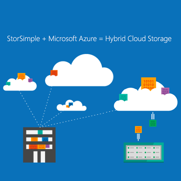 StorSimple_MScomGraphic_590x590_A