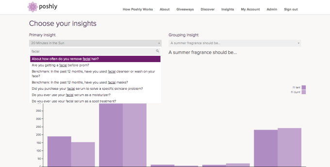 Poshly Insights forthcoming platform Screenshot