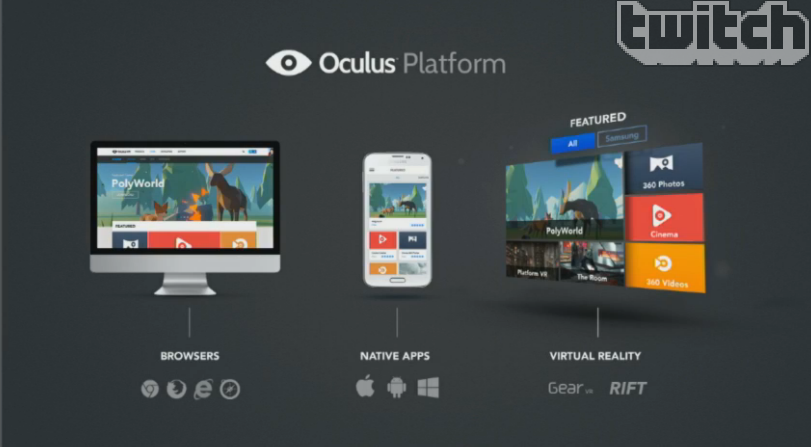 "The ""Oculus Platform"" Marketplace For Virtual Reality App"