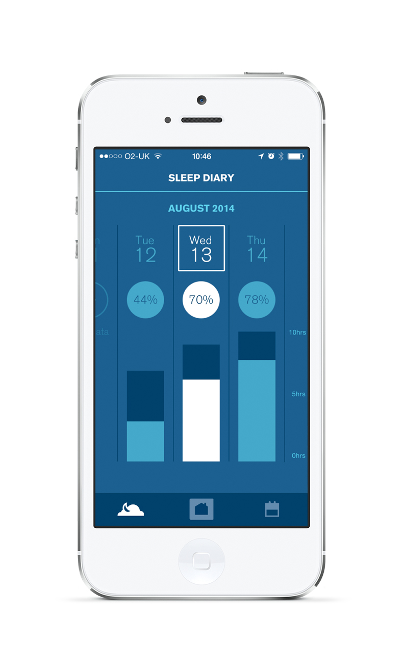 Big Health Expands Its Digital Therapy For Sleep Disorders To The