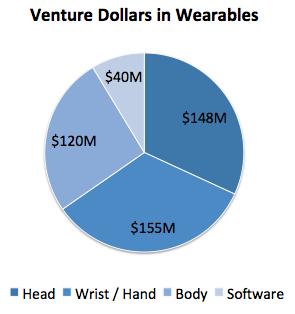 VentureWear