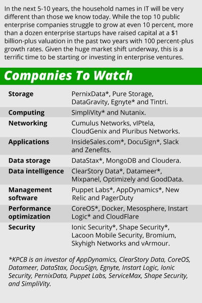 companies-watch