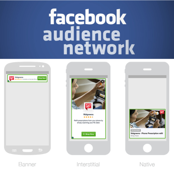 Facebook Audience Network mobile web arm