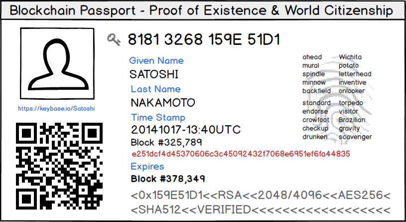 Your Next Passport Could Be On The Blockchain | TechCrunch