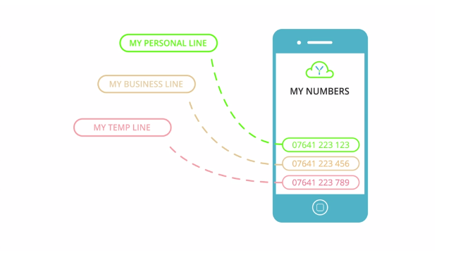 U K  Startup Swytch Is Building An App To Open Up The 'Burner' Phone