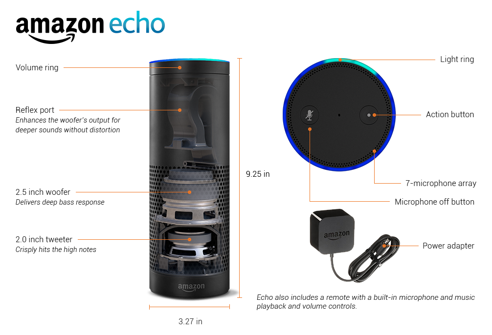 echo key features
