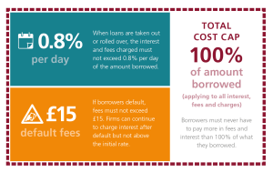 price-cap-infographic-nov-2014